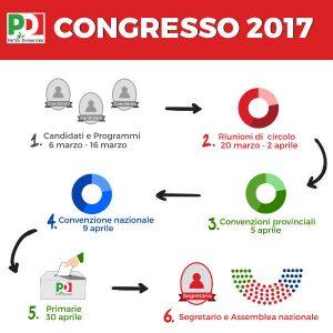 info_fasi_congresso_